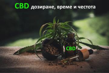 cbd-dosage